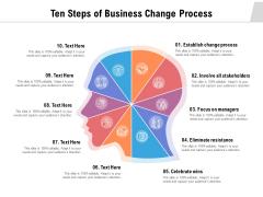 Ten Steps Of Business Change Process Ppt PowerPoint Presentation Outline Deck PDF