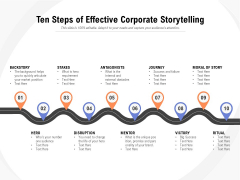 Ten Steps Of Effective Corporate Storytelling Ppt PowerPoint Presentation Outline Design Inspiration