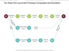 Ten Steps Pert Layout With Prototype Computation And Simulation Ppt Powerpoint Presentation Inspiration Picture