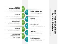 Ten Steps Recruitment Process Timeline Ppt PowerPoint Presentation Summary Show PDF