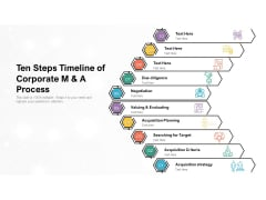 Ten Steps Timeline Of Corporate M And A Process Ppt PowerPoint Presentation Gallery Deck PDF