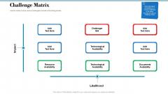 Tender Assessment Challenge Matrix Ppt Portfolio Visual Aids PDF