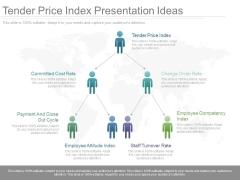 Tender Price Index Presentation Ideas
