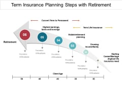 Term Insurance Planning Steps With Retirement Ppt PowerPoint Presentation Summary Graphics Design PDF