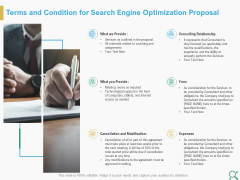 Terms And Condition For Search Engine Optimization Proposal Ppt Professional Influencers PDF