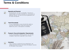 Terms And Conditions Insurance Ppt Powerpoint Presentation Gallery Visual Aids