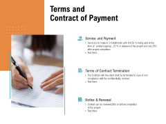 Terms And Contract Of Payment Ppt PowerPoint Presentation File Clipart
