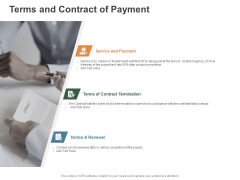 Terms And Contract Of Payment Ppt PowerPoint Presentation Slides Skills
