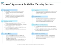 Terms Of Agreement For Online Tutoring Services Ppt PowerPoint Presentation Slides Aids PDF