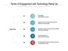 Terms Of Engagement With Technology Ramp Up Ppt PowerPoint Presentation Summary Background PDF