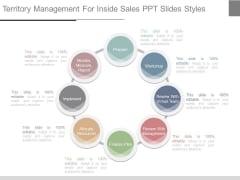Territory Management For Inside Sales Ppt Slides Styles