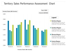 Territory Sales Performance Assessment Chart Ppt PowerPoint Presentation Pictures Skills PDF
