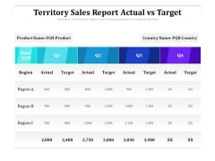 Territory Sales Report Actual Vs Target Ppt PowerPoint Presentation Icon Examples PDF