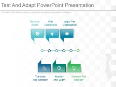 Test And Adapt Powerpoint Presentation