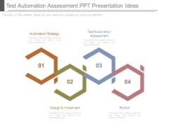 Test Automation Assessment Ppt Presentation Ideas