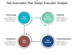 Test Automation Plan Design Execution Analysis Ppt PowerPoint Presentation Slides Styles
