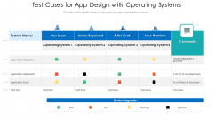 Test Cases For App Design With Operating Systems Ppt PowerPoint Presentation Icon Visual Aids PDF