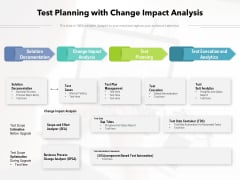 Test Planning With Change Impact Analysis Ppt PowerPoint Presentation Styles Show PDF