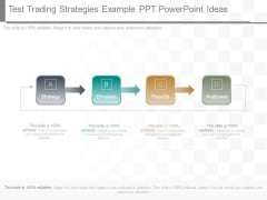 Test Trading Strategies Example Ppt Powerpoint Ideas