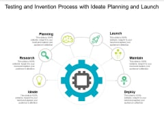 Testing And Invention Process With Ideate Planning And Launch Ppt PowerPoint Presentation Show Designs PDF