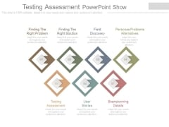 Testing Assessment Powerpoint Show