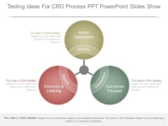 Testing Ideas For Cro Process Ppt Powerpoint Slides Show