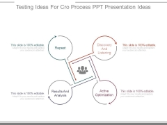 Testing Ideas For Cro Process Ppt Presentation Ideas