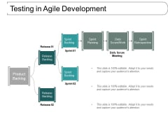 Testing In Agile Development Ppt PowerPoint Presentation Layouts Aids