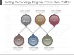 Testing Methodology Diagram Presentation Portfolio
