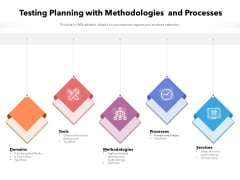 Testing Planning With Methodologies And Processes Ppt PowerPoint Presentation Show Master Slide PDF