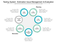 Testing System Estimation Issue Management And Evaluation Ppt PowerPoint Presentation Layouts Example