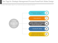 Text Tags For Strategic Management Process Powerpoint Slides Design