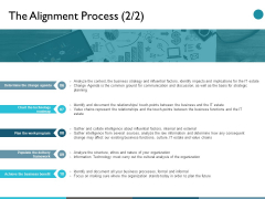 The Alignment Process Determine The Change Agenda Ppt PowerPoint Presentation Pictures Examples