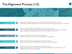 The Alignment Process Interpret The Context Ppt PowerPoint Presentation Show Background
