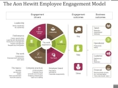 The Aon Hewitt Employee Engagement Model Ppt PowerPoint Presentation Ideas Graphics
