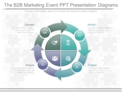 The B2b Marketing Event Ppt Presentation Diagrams
