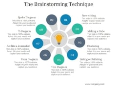 The Brainstorming Technique Ppt PowerPoint Presentation Design Templates