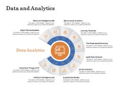 The Building Blocks Of Digital Transformation Data And Analytics Ppt PowerPoint Presentation Slide PDF