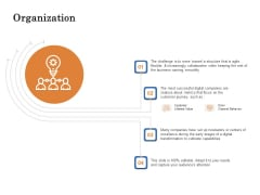 The Building Blocks Of Digital Transformation Organization Ppt PowerPoint Presentation Infographic Template Example Topics PDF