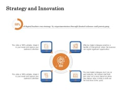 The Building Blocks Of Digital Transformation Strategy And Innovation Ppt PowerPoint Presentation Gallery Model PDF