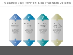 The Business Model Powerpoint Slides Presentation Guidelines