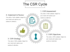 The Csr Cycle Ppt PowerPoint Presentation Templates
