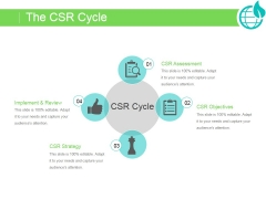 The Csr Cycle Ppt PowerPoint Presentation Themes
