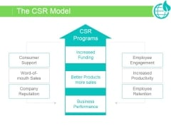 The Csr Model Ppt PowerPoint Presentation Templates