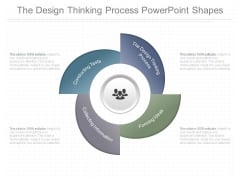 The Design Thinking Process Powerpoint Shapes
