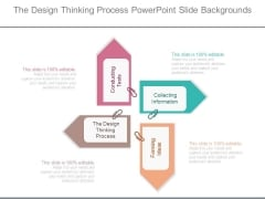 The Design Thinking Process Powerpoint Slide Backgrounds