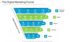 The Digital Marketing Funnel Internet Marketing Strategies To Grow Your Business Infographics PDF