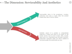 The Dimension Serviceability And Aesthetics Ppt PowerPoint Presentation Topics
