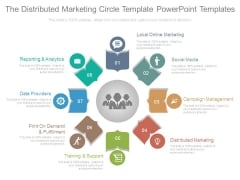 The Distributed Marketing Circle Template Powerpoint Templates