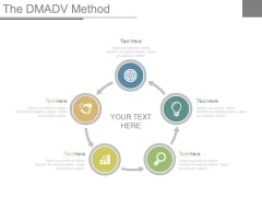 The Dmadv Method Ppt Slides